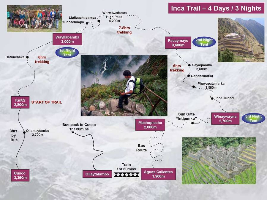 Classic Inca Trail Information