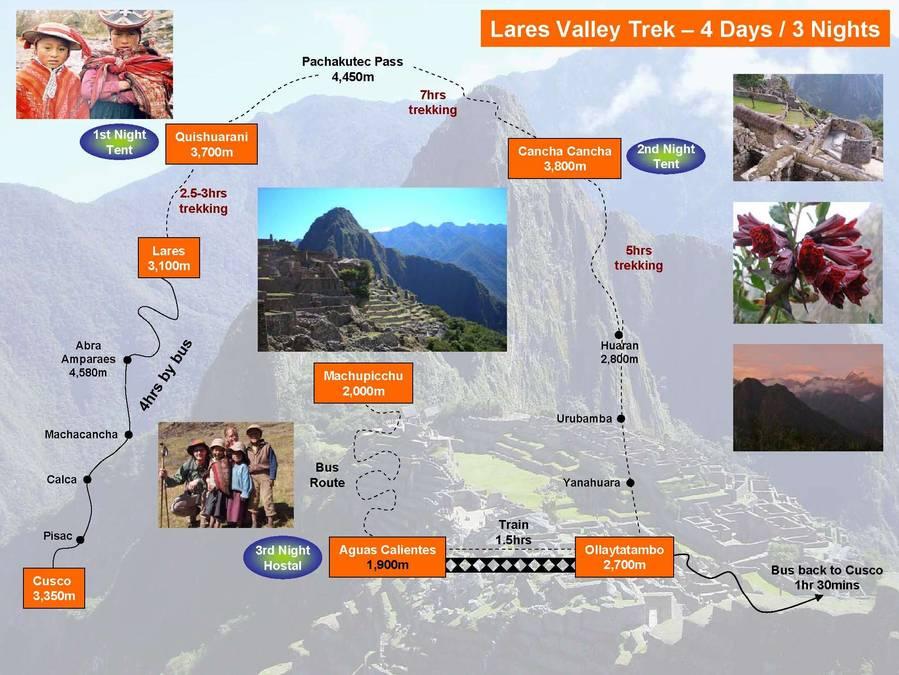 Lares Inca Trail Information
