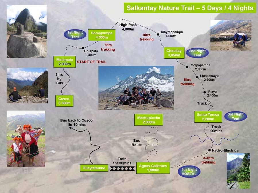 Salkantay Inca Trail Information